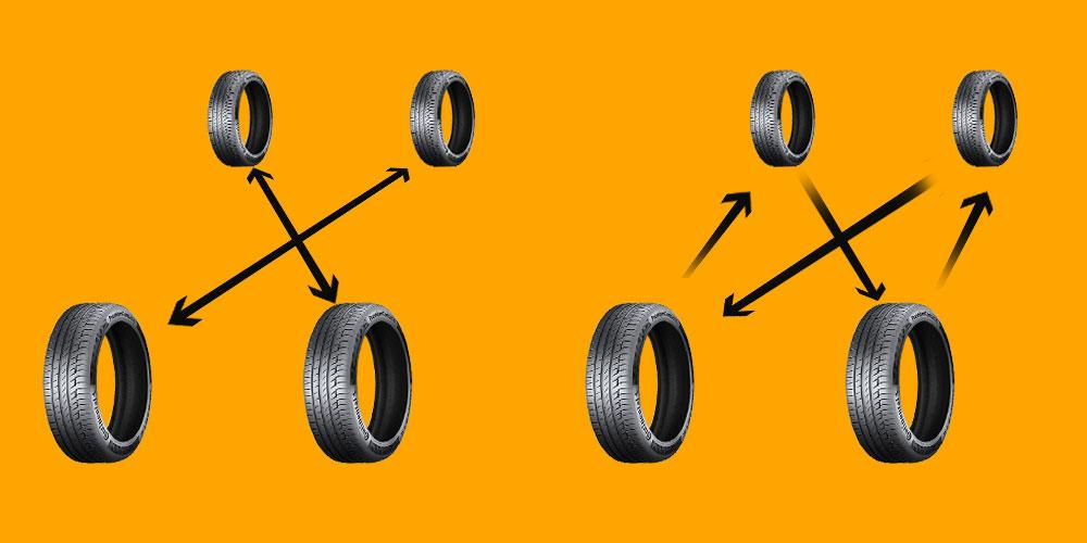 tire and wheel sizes