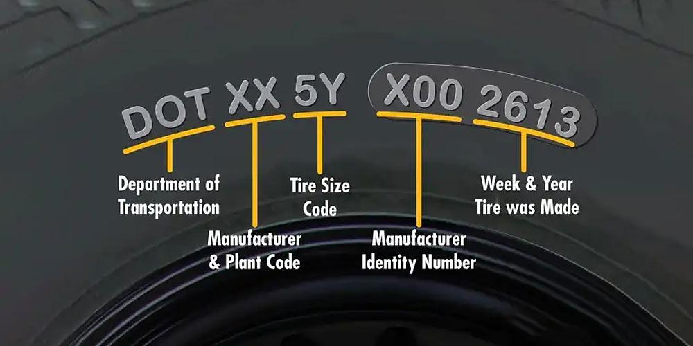 When Rotating Tyres, the Following Points Should Be Kept in Mind